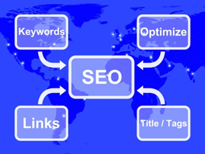 Met SEO of Search Engine Optimization wordt je website beter gevonden